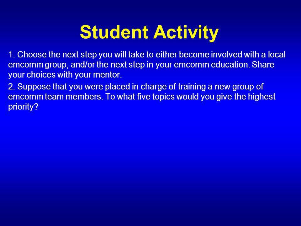 Student Activity 1.