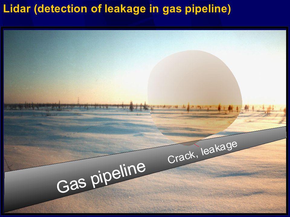 12 Lidar (detection of leakage in gas pipeline)