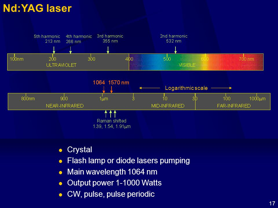 17 Nd:YAG laser Logarithmic scale Crystal Flash lamp or diode lasers pumping Main wavelength 1064 nm Output power 1-1000 Watts CW, pulse, pulse period