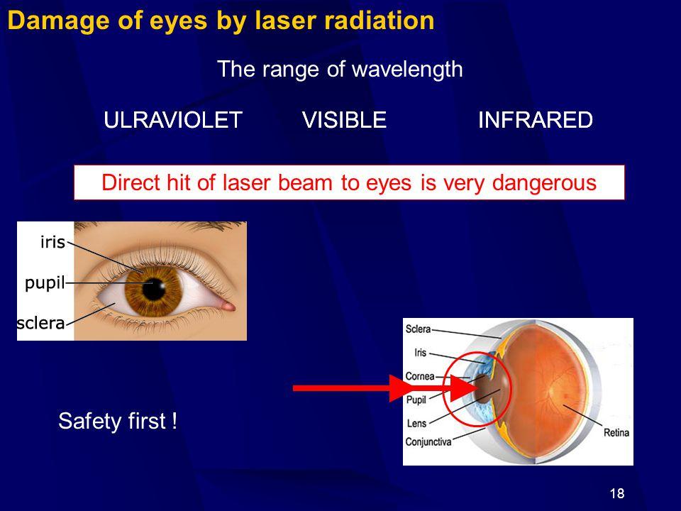 18 Damage of eyes by laser radiation The range of wavelength Direct hit of laser beam to eyes is very dangerous VISIBLEULRAVIOLETINFRAREDULRAVIOLETINFRAREDVISIBLE Safety first !