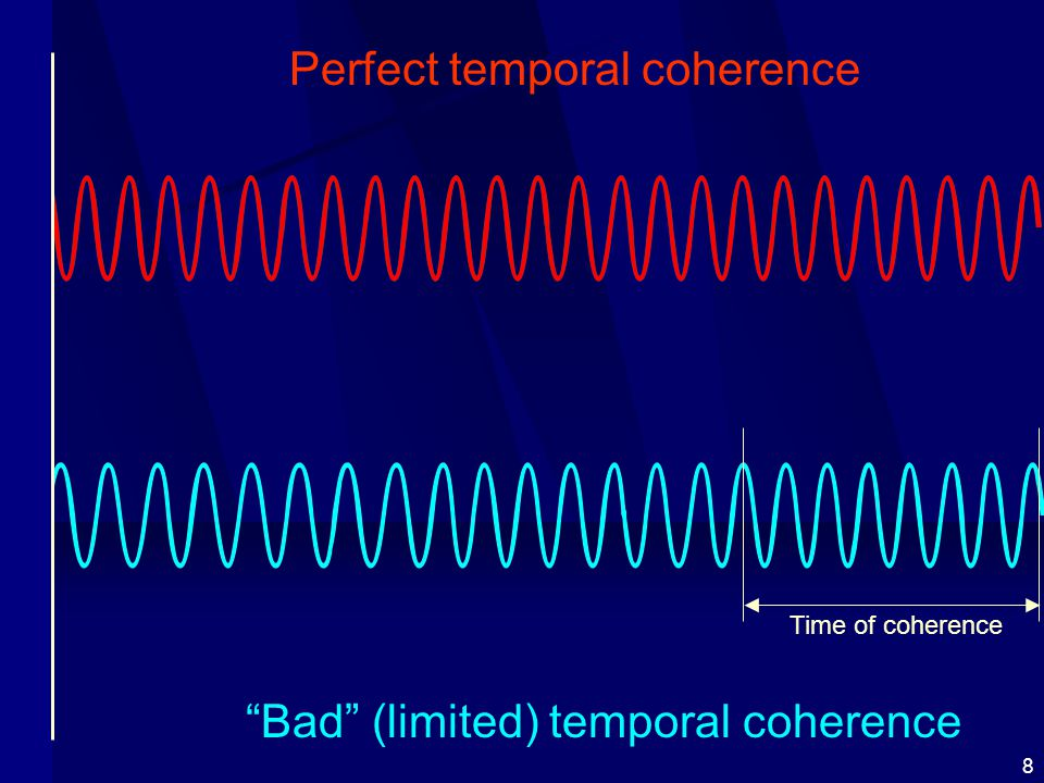 8 Perfect temporal coherence Bad (limited) temporal coherence Time of coherence