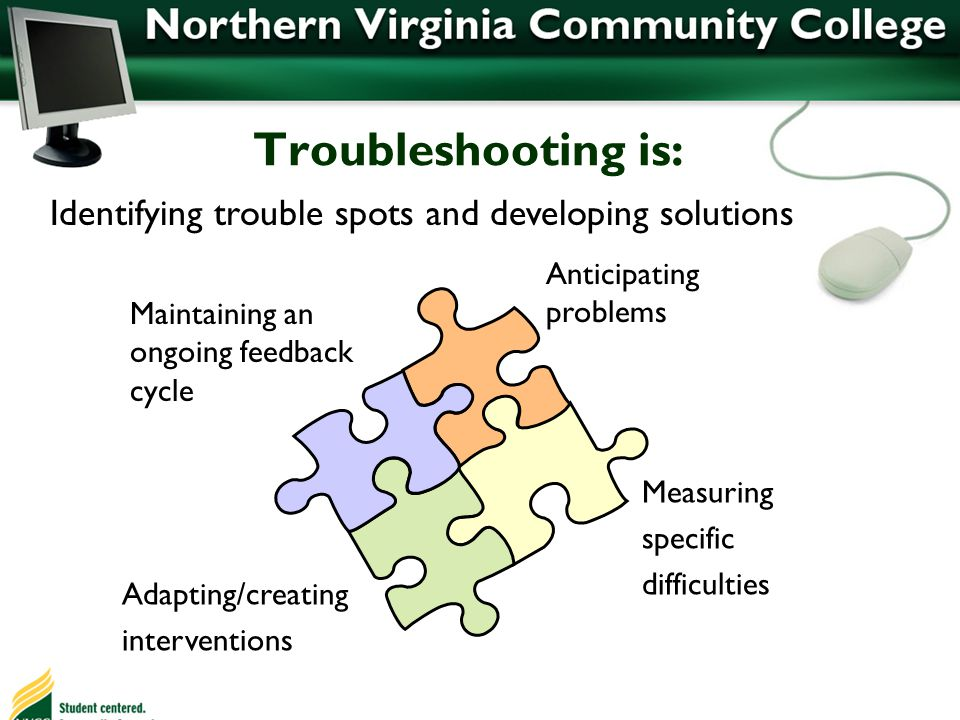 Troubleshooting is: Identifying trouble spots and developing solutions Anticipating problems Measuring specific difficulties Adapting/creating interventions Maintaining an ongoing feedback cycle