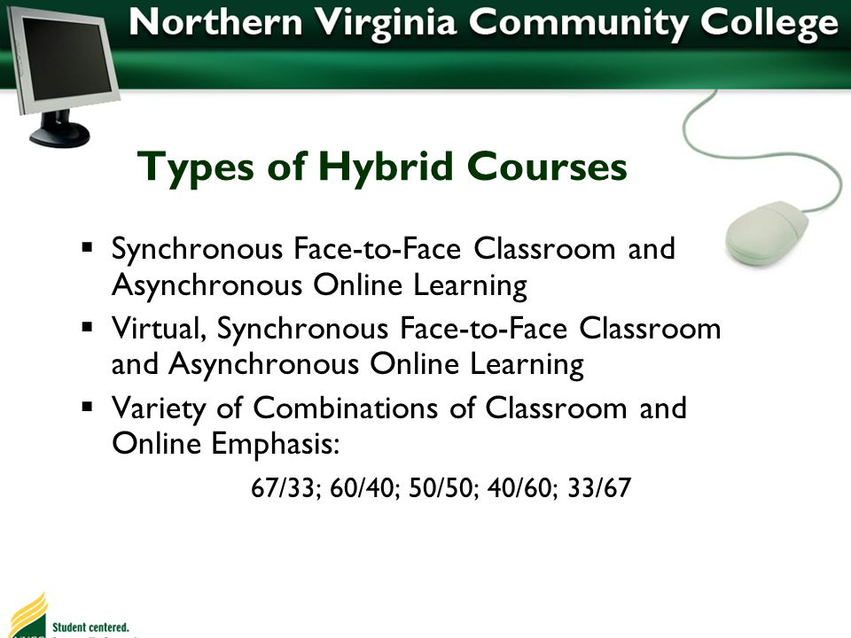 Types of Hybrid Courses Synchronous Face-to-Face Classroom and Asynchronous Online Learning Virtual, Synchronous Face-to-Face Classroom and Asynchronous Online Learning Variety of Combinations of Classroom and Online Emphasis: 67/33; 60/40; 50/50; 40/60; 33/67