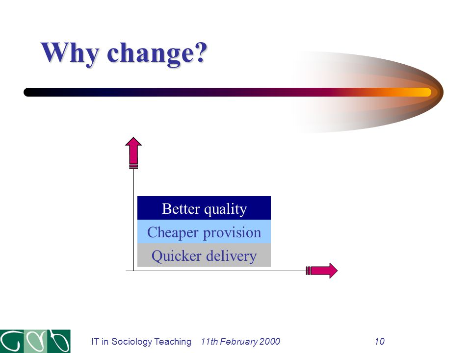 IT in Sociology Teaching 11th February 200010 Why change.