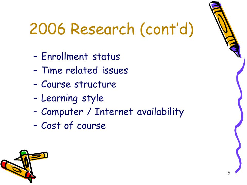 5 2006 Research (contd) –Enrollment status –Time related issues –Course structure –Learning style –Computer / Internet availability –Cost of course