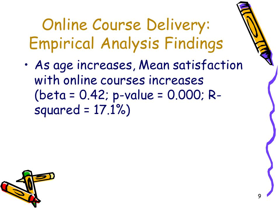 9 Online Course Delivery: Empirical Analysis Findings As age increases, Mean satisfaction with online courses increases (beta = 0.42; p-value = 0.000; R- squared = 17.1%)