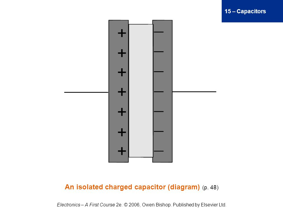 15 – Capacitors Electronics – A First Course 2e. © 2006, Owen Bishop.