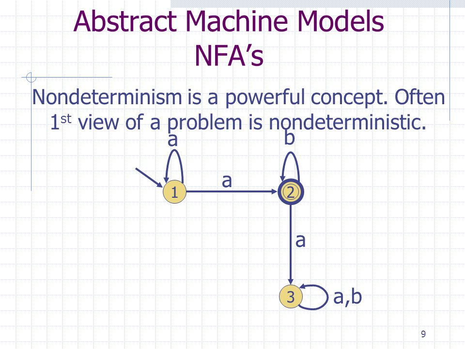 9 Abstract Machine Models NFAs Nondeterminism is a powerful concept.