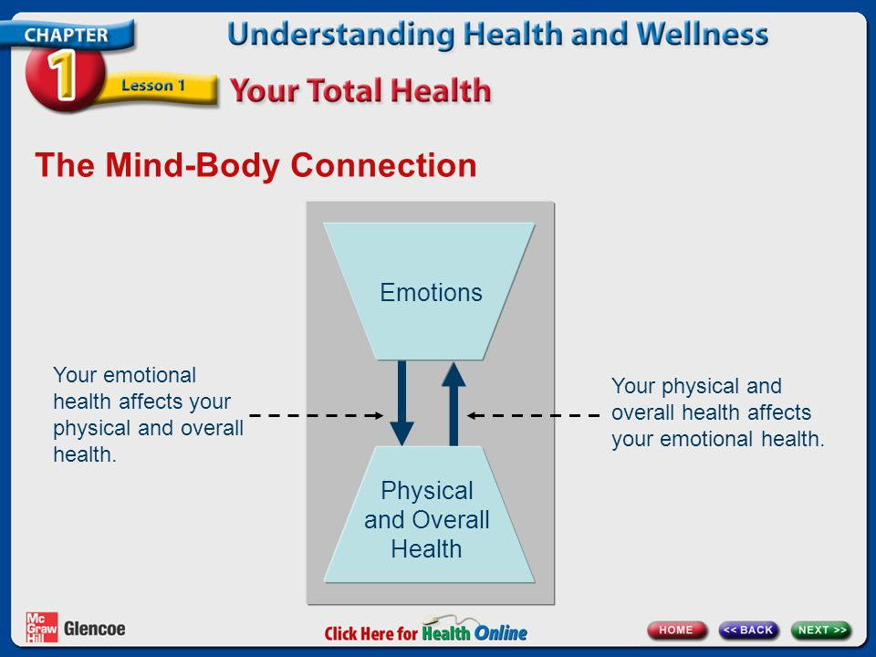 The Mind-Body Connection Emotions Physical and Overall Health Your emotional health affects your physical and overall health.