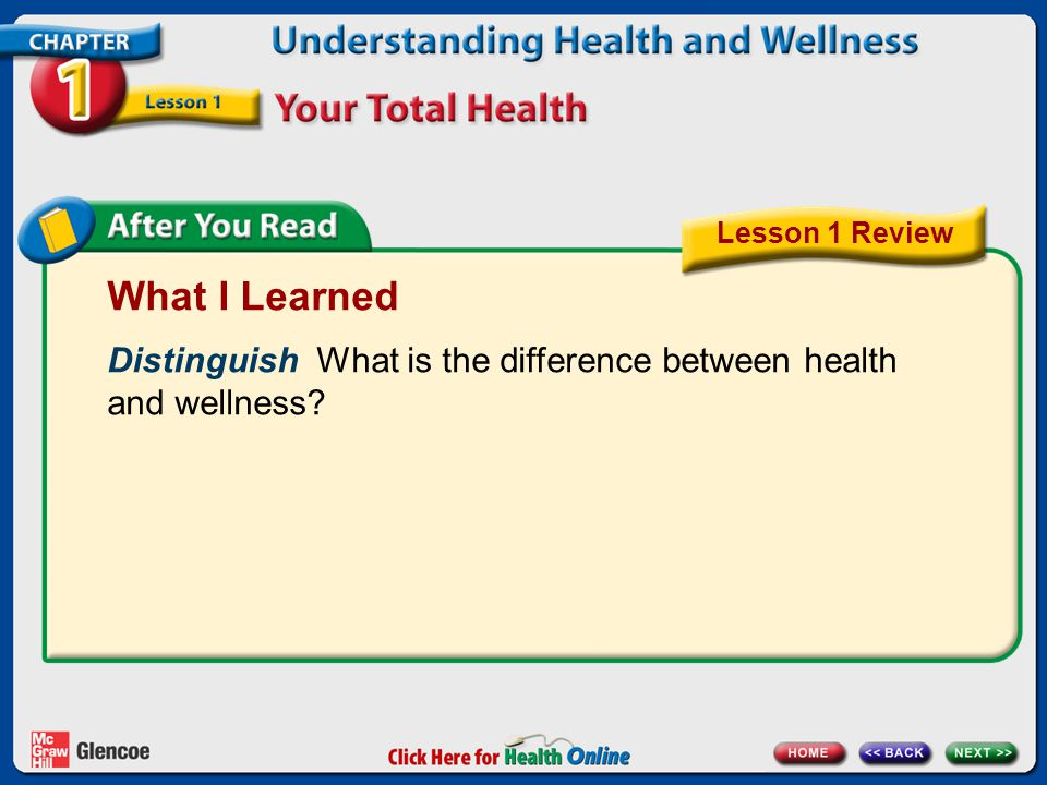 What I Learned Distinguish What is the difference between health and wellness? Lesson 1 Review