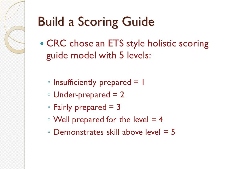 …write descriptors for each level Start with the SLOs – write a descriptive narrative to match expressive skills they describe This will be the score 4 – well prepared for the course To write descriptors for scores 1 – 3 and for score 5, examine the sample papers already marked by faculty