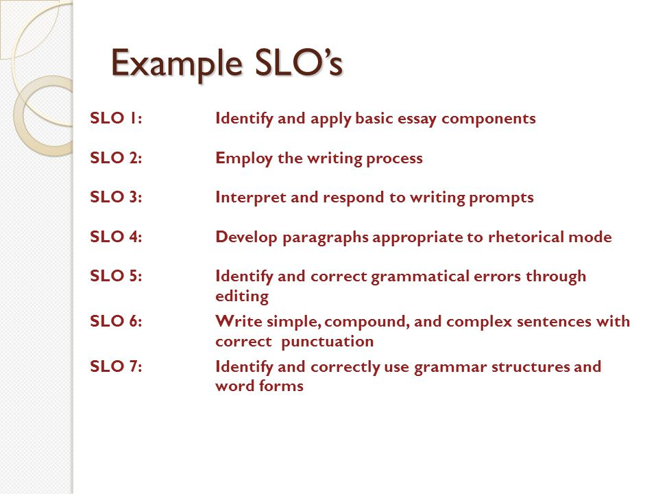 Example SLOs SLO 1: Identify and apply basic essay components SLO 2: Employ the writing process SLO 3: Interpret and respond to writing prompts SLO 4: Develop paragraphs appropriate to rhetorical mode SLO 5: Identify and correct grammatical errors through editing SLO 6: Write simple, compound, and complex sentences with correct punctuation SLO 7: Identify and correctly use grammar structures and word forms