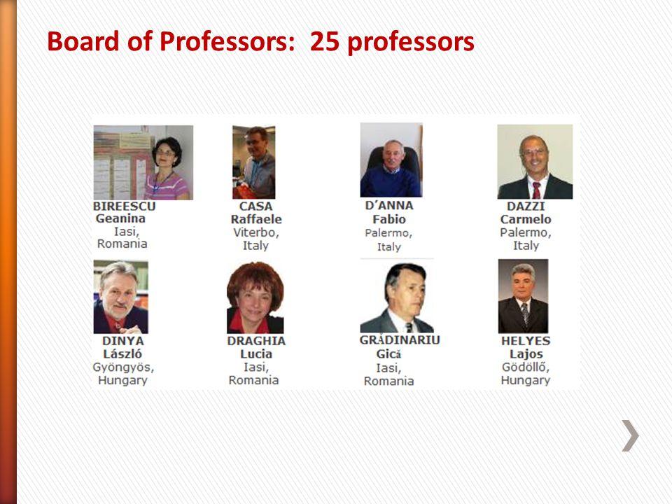 Board of Professors: 25 professors