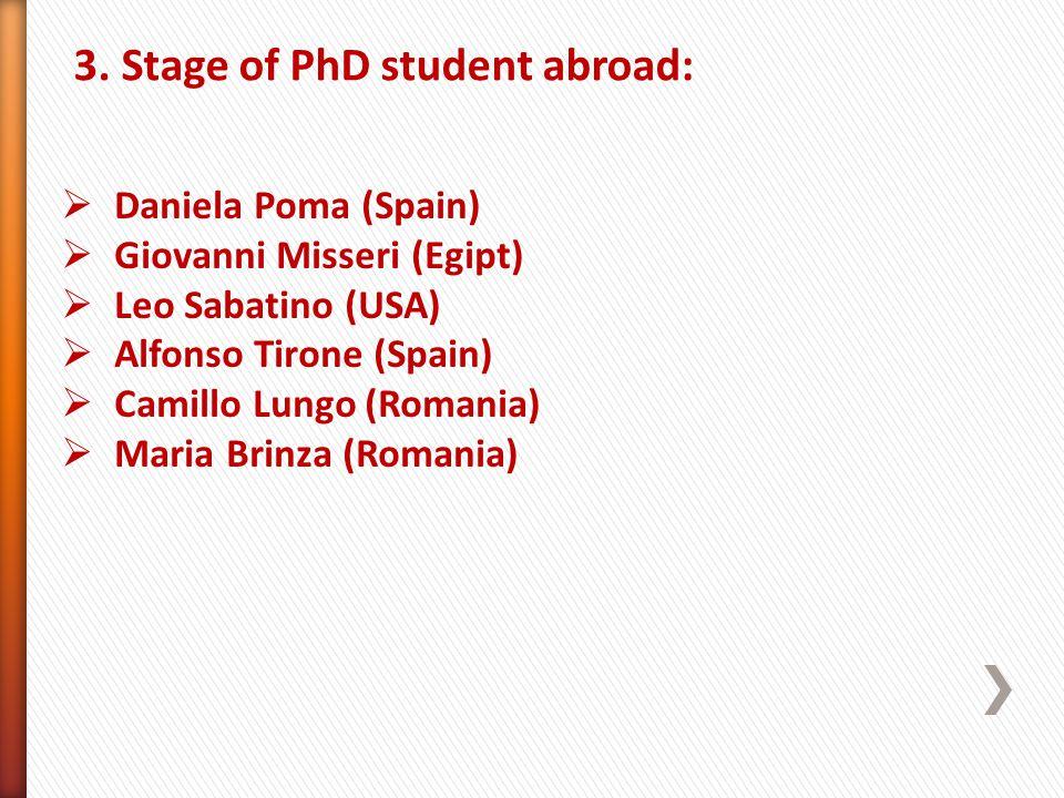 3. Stage of PhD student abroad: Daniela Poma (Spain) Giovanni Misseri (Egipt) Leo Sabatino (USA) Alfonso Tirone (Spain) Camillo Lungo (Romania) Maria