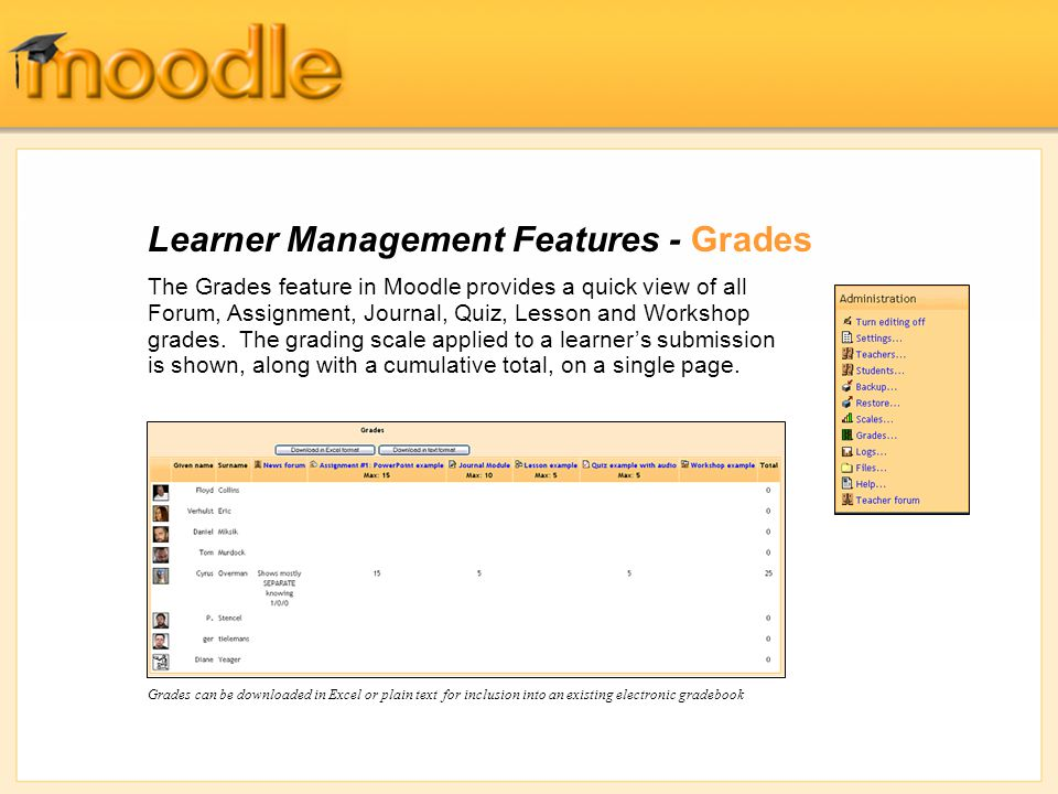 Learner Management Features - Grades The Grades feature in Moodle provides a quick view of all Forum, Assignment, Journal, Quiz, Lesson and Workshop g