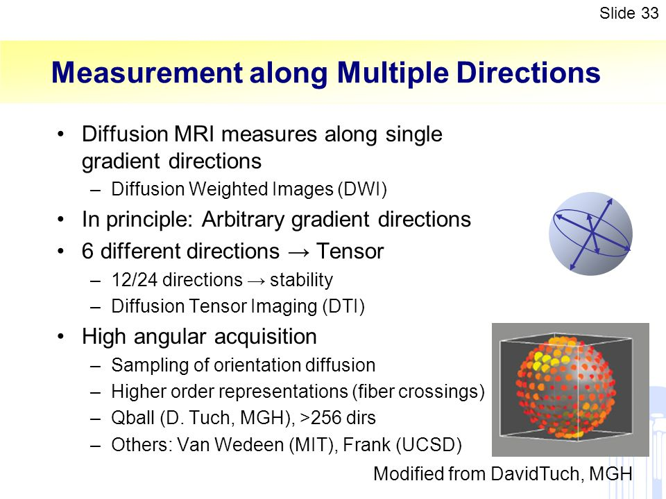 Slide 33 Measurement along Multiple Directions Modified from DavidTuch, MGH Diffusion MRI measures along single gradient directions –Diffusion Weighte