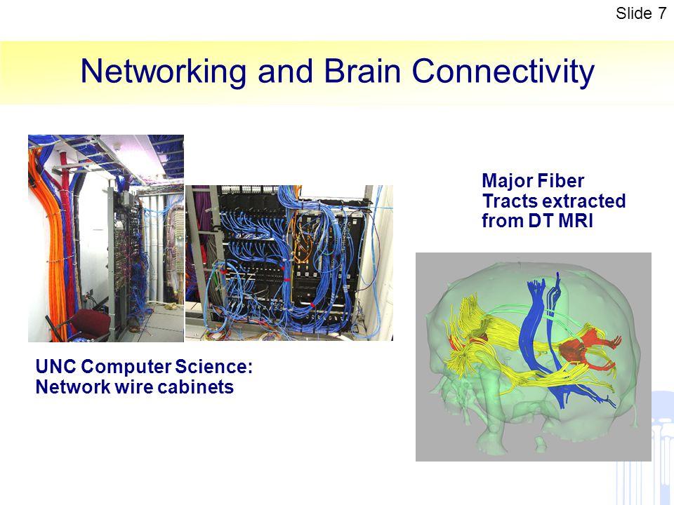 Slide 8 Diffusion Tensor Imaging (DT MRI) reveals White Matter Structure Gray matter White matter Courtesy of Susumu Mori, JHU DT MRI