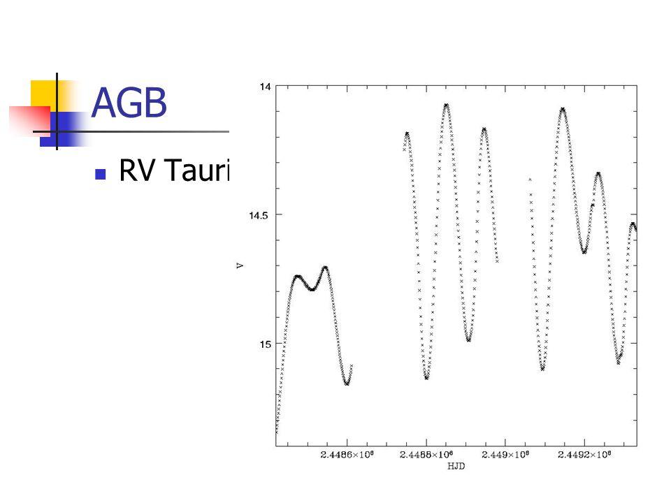 AGB RV Tauri