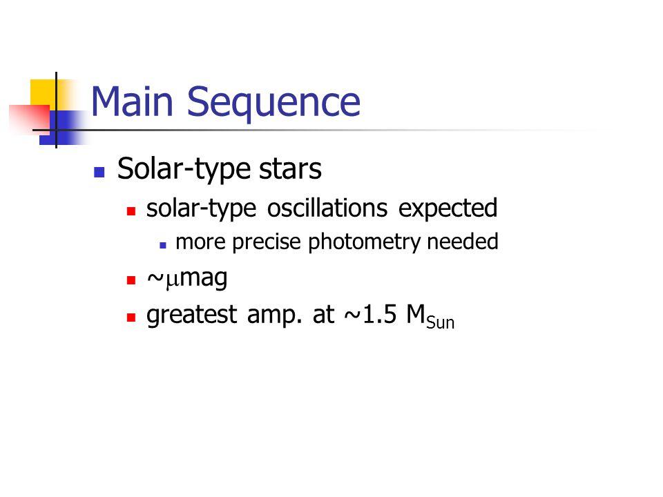 Horizontal Branch RR Lyrae RRab: asymmetric light curves, longer periods, higher amp.