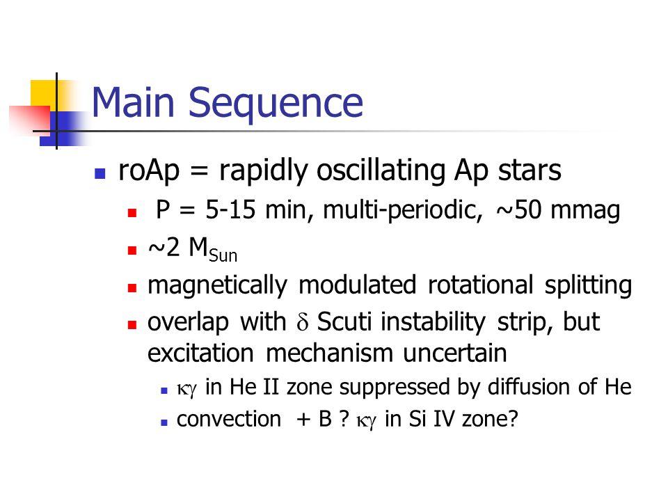 Horizontal Branch P-L Relation http://zebu.uoregon.edu/~soper/Milky Way/cepheid.html
