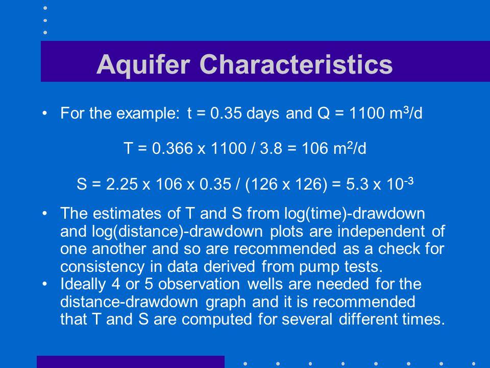 Aquifer Characteristics For the example: t = 0.35 days and Q = 1100 m 3 /d T = 0.366 x 1100 / 3.8 = 106 m 2 /d S = 2.25 x 106 x 0.35 / (126 x 126) = 5
