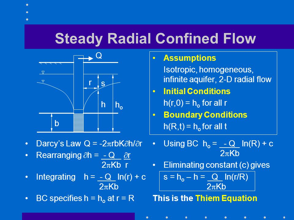 Steady Radial Confined Flow Assumptions Isotropic, homogeneous, infinite aquifer, 2-D radial flow Initial Conditions h(r,0) = h o for all r Boundary C