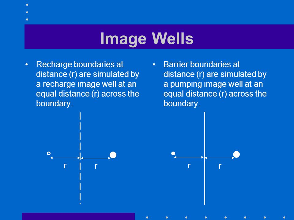 Image Wells Recharge boundaries at distance (r) are simulated by a recharge image well at an equal distance (r) across the boundary. Barrier boundarie