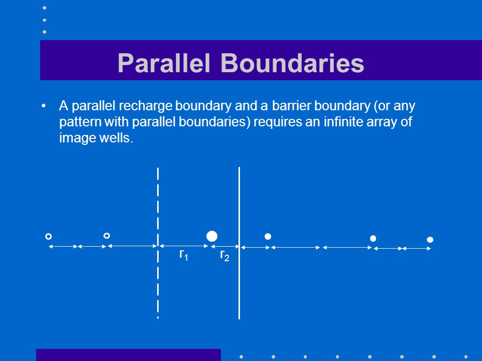 Parallel Boundaries A parallel recharge boundary and a barrier boundary (or any pattern with parallel boundaries) requires an infinite array of image