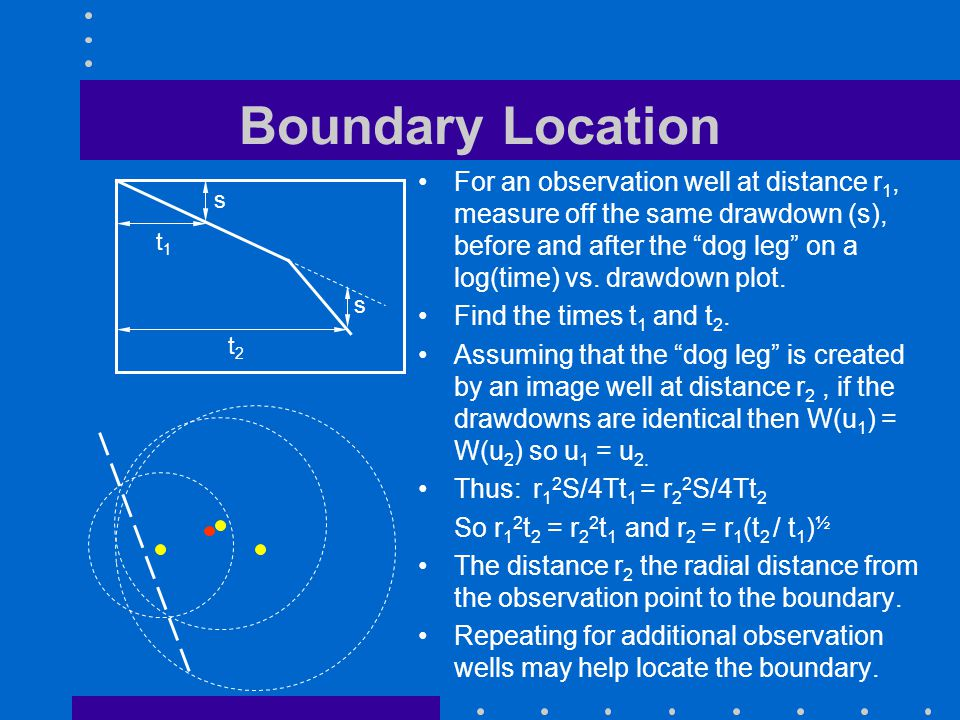 Boundary Location For an observation well at distance r 1, measure off the same drawdown (s), before and after the dog leg on a log(time) vs. drawdown