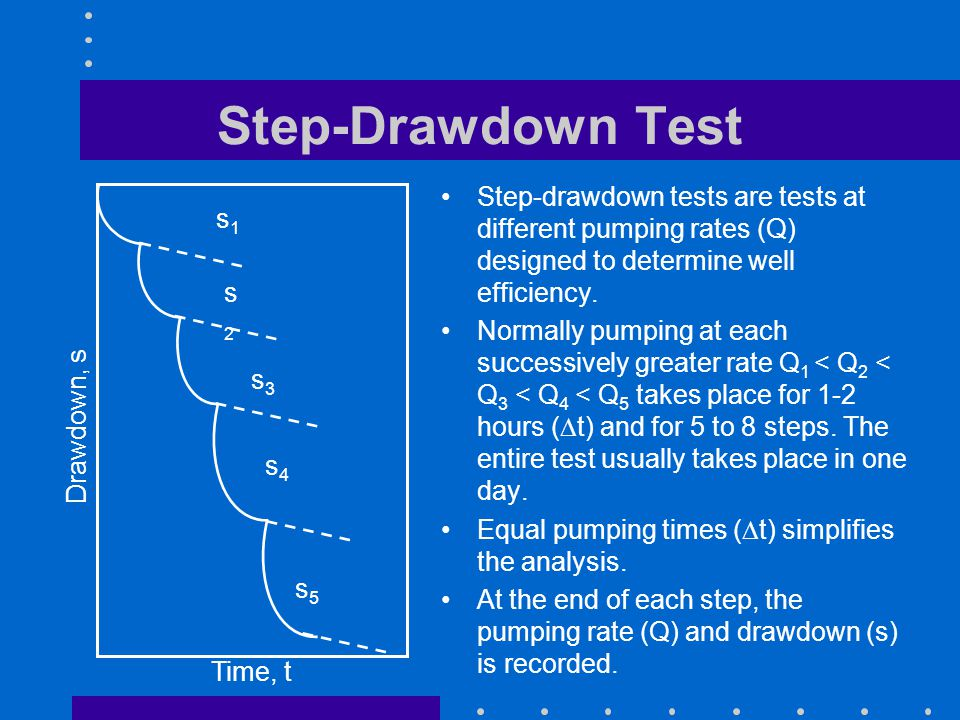 Step-Drawdown Test Step-drawdown tests are tests at different pumping rates (Q) designed to determine well efficiency. Normally pumping at each succes