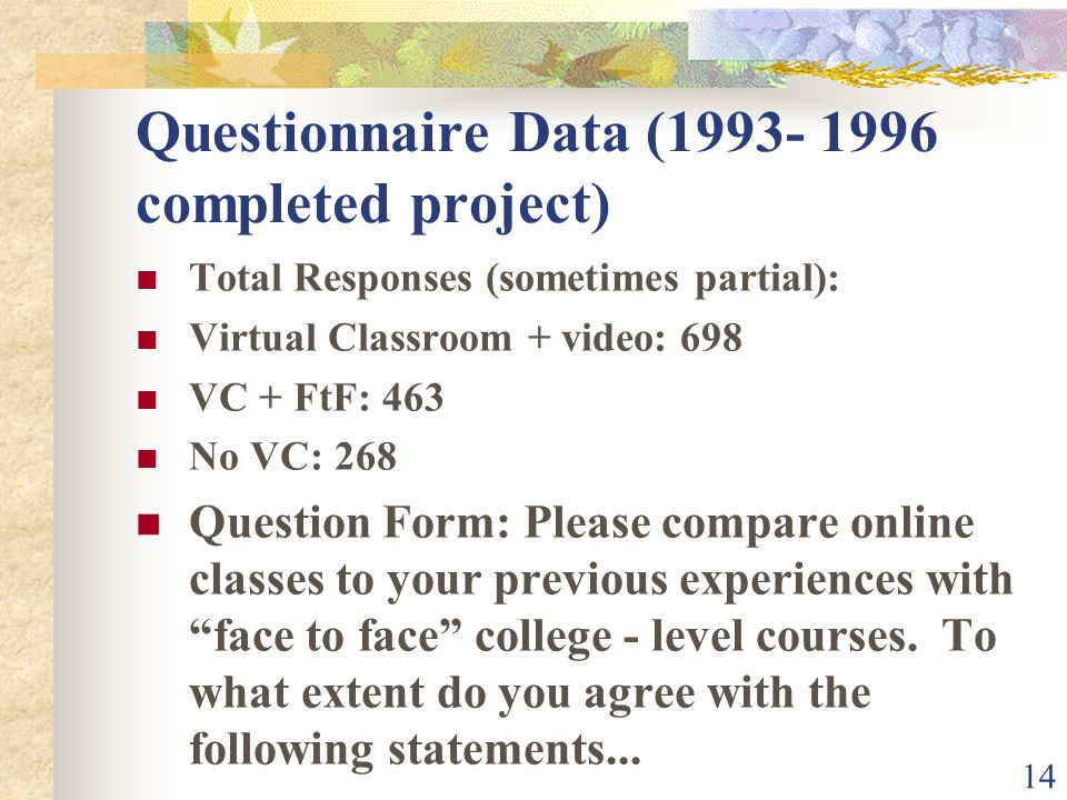 14 Questionnaire Data (1993- 1996 completed project) Total Responses (sometimes partial): Virtual Classroom + video: 698 VC + FtF: 463 No VC: 268 Ques