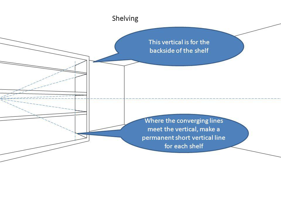 This vertical is for the backside of the shelf Where the converging lines meet the vertical, make a permanent short vertical line for each shelf