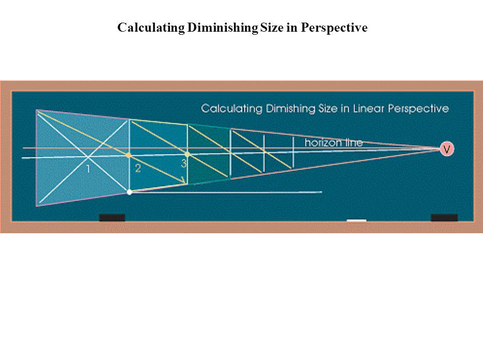 Calculating Diminishing Size in Perspective