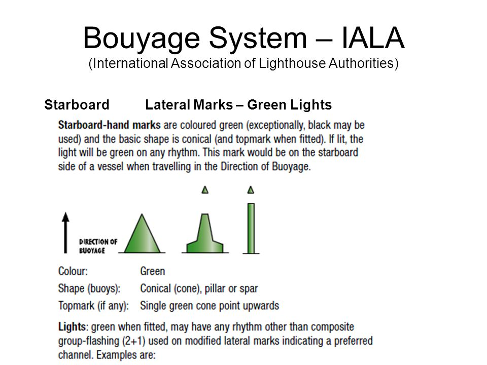 Bouyage System – IALA (International Association of Lighthouse Authorities) Starboard Lateral Marks – Green Lights
