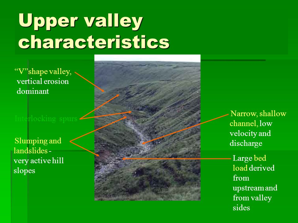 Upper valley characteristics Vshape valley, vertical erosion dominant Interlocking spurs Slumping and landslides - very active hill slopes Narrow, sha