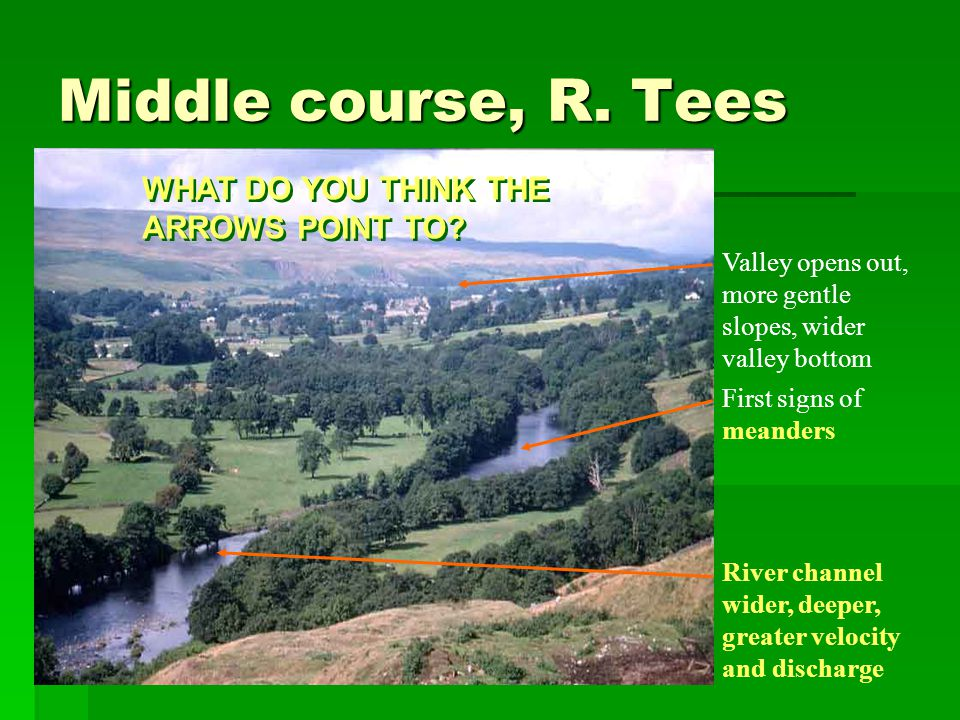 Middle course, R. Tees Valley opens out, more gentle slopes, wider valley bottom First signs of meanders River channel wider, deeper, greater velocity