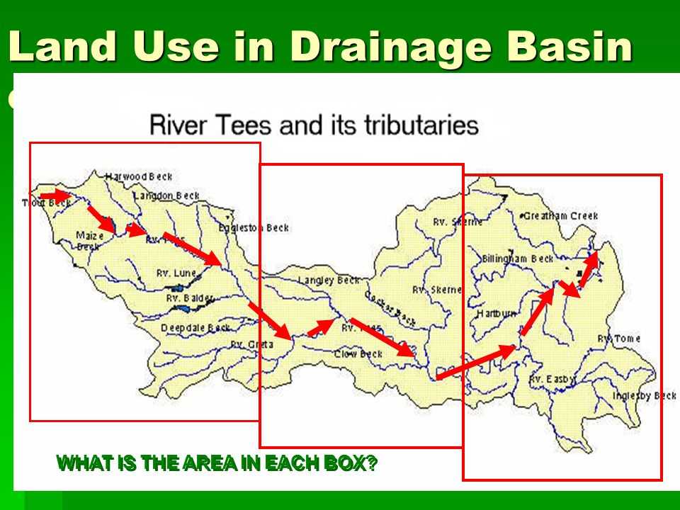Land Use in Drainage Basin of River Tees WHAT IS THE AREA IN EACH BOX?