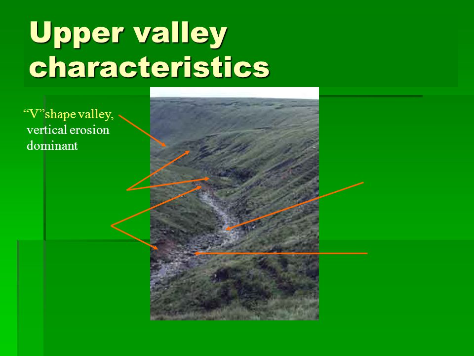 Upper valley characteristics Vshape valley, vertical erosion dominant Interlocking spurs
