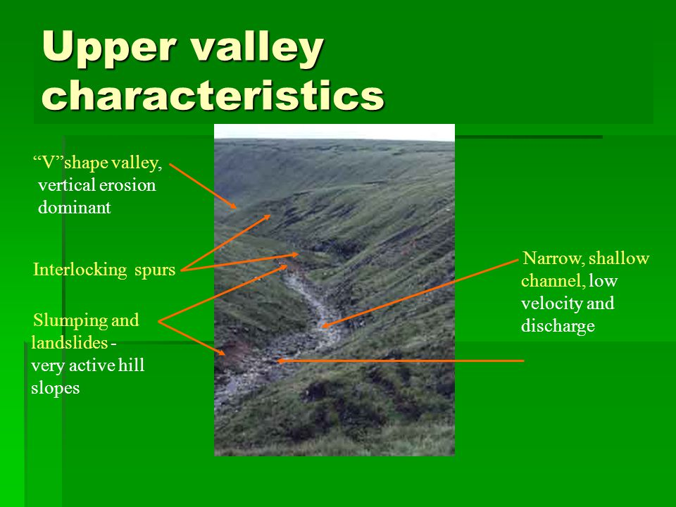 Lower Severn Valley Well developed meanders with bars in the channel indicating high sediment load Very gentle valley side gradients HOW DOES IT DIFFER FROM THE MIDDLE COURSE.