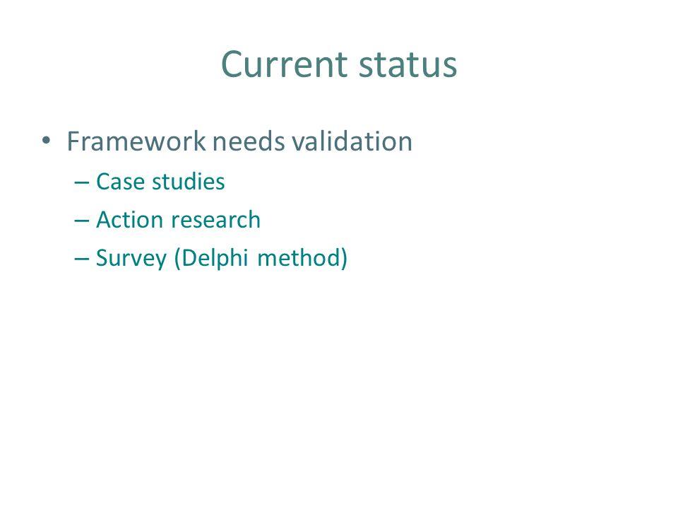 Current status Framework needs validation – Case studies – Action research – Survey (Delphi method)