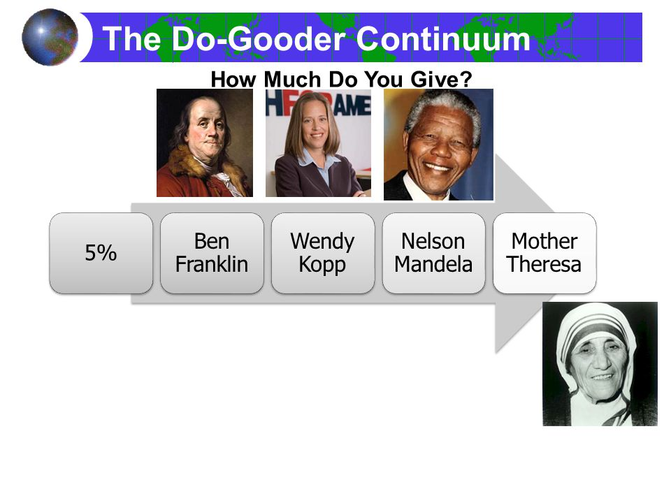 5% Ben Franklin Wendy Kopp Nelson Mandela Mother Theresa The Do-Gooder Continuum How Much Do You Give?