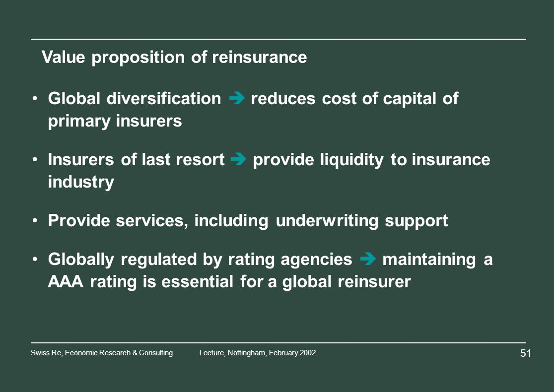 Swiss Re, Economic Research & ConsultingLecture, Nottingham, February Global diversification reduces cost of capital of primary insurers Insurers of last resort provide liquidity to insurance industry Provide services, including underwriting support Globally regulated by rating agencies maintaining a AAA rating is essential for a global reinsurer Value proposition of reinsurance