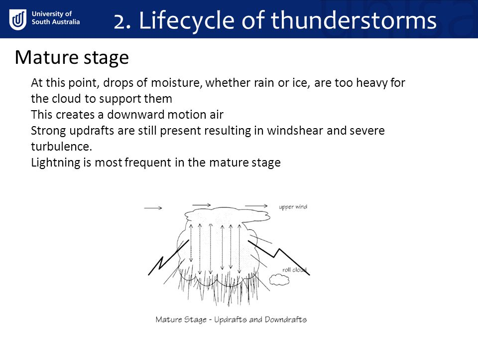 2. Lifecycle of thunderstorms Mature stage At this point, drops of moisture, whether rain or ice, are too heavy for the cloud to support them This cre