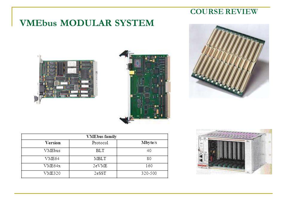 COURSE REVIEW VMEbus MODULAR SYSTEM VMEbus family VersionProtocol Мbyte/s VMEbusBLT40 VME64MBLT80 VME64x2eVME160 VME3202eSST320-500