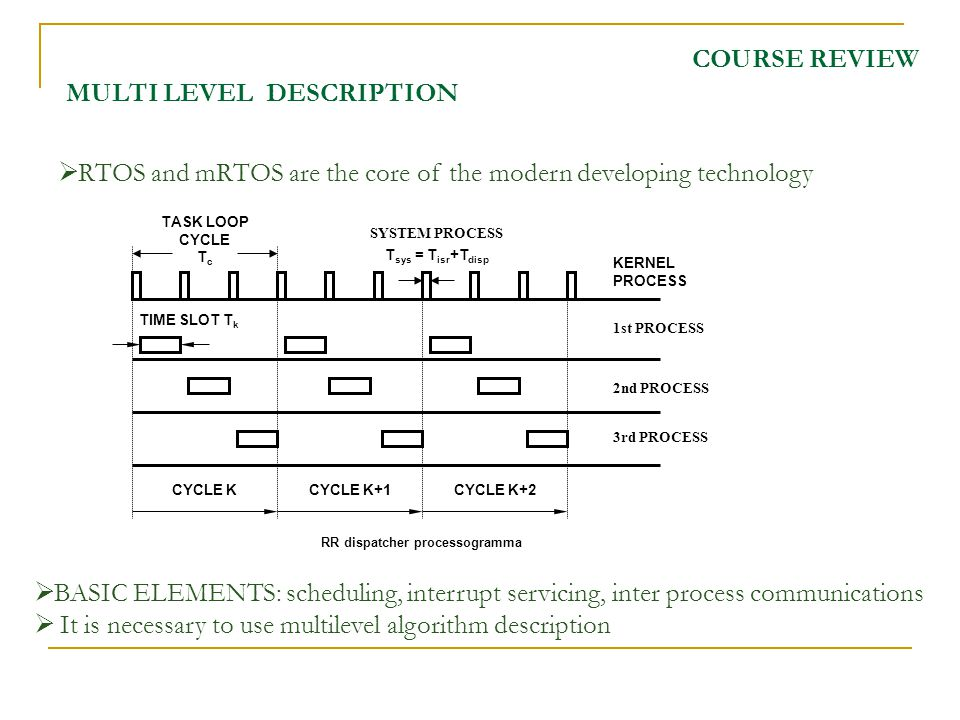 RR dispatcher processogramma TASK LOOP CYCLE T c KERNEL PROCESS SYSTEM PROCESS T sys = T isr +T disp 1st PROCESS 3rd PROCESS 2nd PROCESS TIME SLOT T k