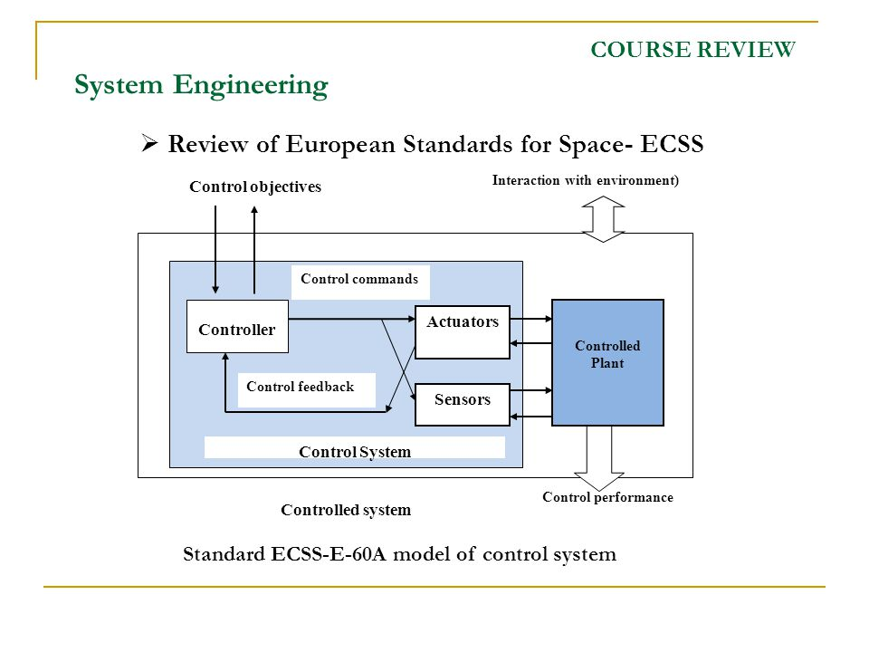 COURSE REVIEW System Engineering Review of European Standards for Space- ECSS Standard ECSS-E-60A model of control system Controlled system Controlled Plant Interaction with environment) Control performance Control objectives Control System Actuators Sensors Controller Control commands Control feedback