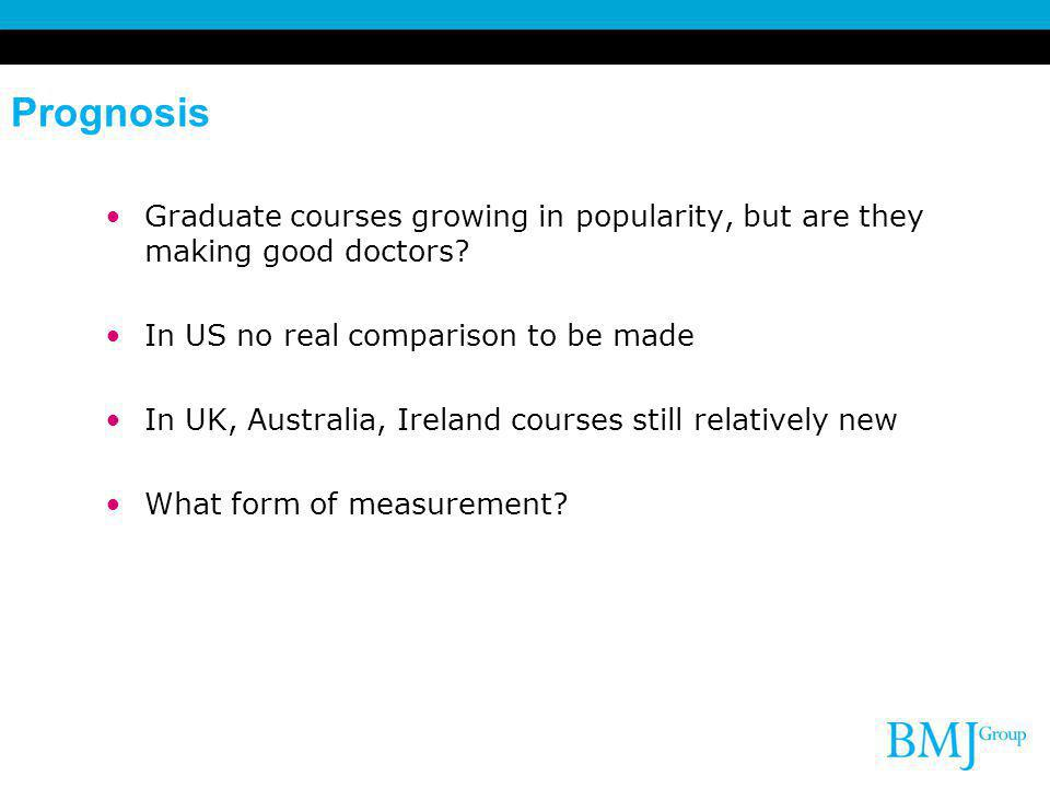 Prognosis Graduate courses growing in popularity, but are they making good doctors? In US no real comparison to be made In UK, Australia, Ireland cour