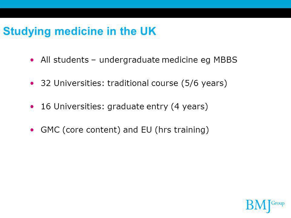 Studying medicine in the UK All students – undergraduate medicine eg MBBS 32 Universities: traditional course (5/6 years) 16 Universities: graduate en