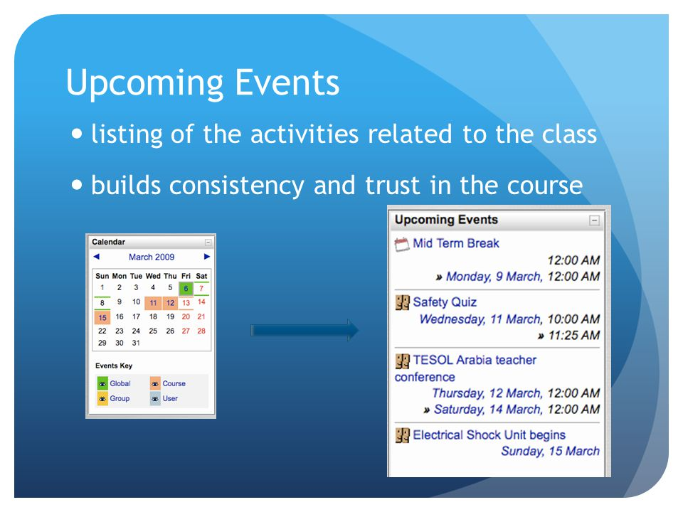 Upcoming Events listing of the activities related to the class builds consistency and trust in the course