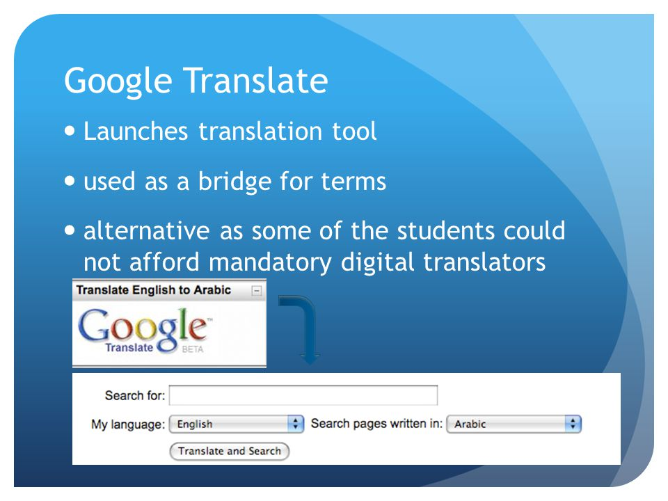 Google Translate Launches translation tool used as a bridge for terms alternative as some of the students could not afford mandatory digital translators